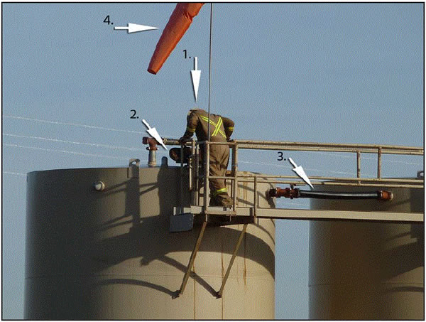 Picture 15 Unsafe sampling operations